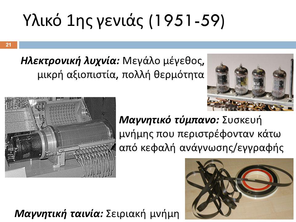 Υλικό 2ης γενιάς (1959-65) Τρανζίστορ: Αντί λυχνίας.