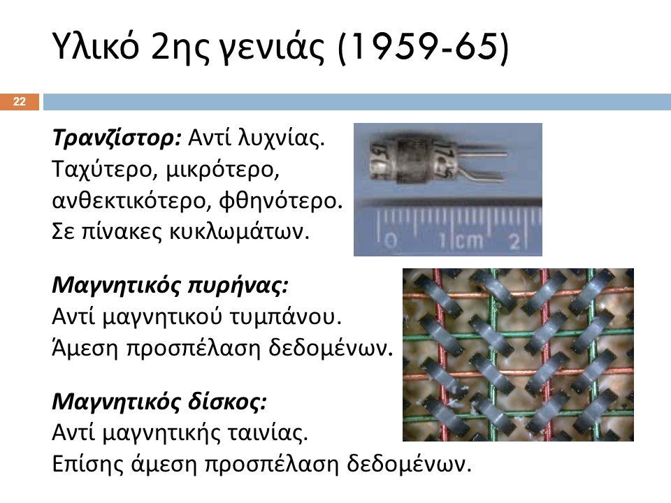 Υλικό 3ης γενιάς (1965-71) Ολοκληρωμένα κυκλώματα:
