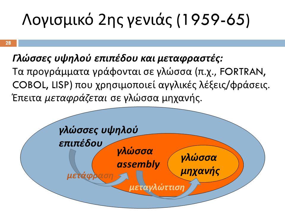 Λογισμικό 3ης γενιάς (1965-71)