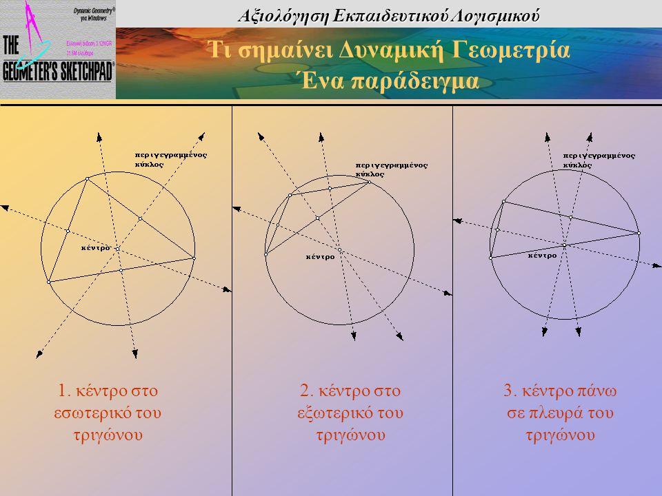 Τι σημαίνει Δυναμική Γεωμετρία Ένα παράδειγμα