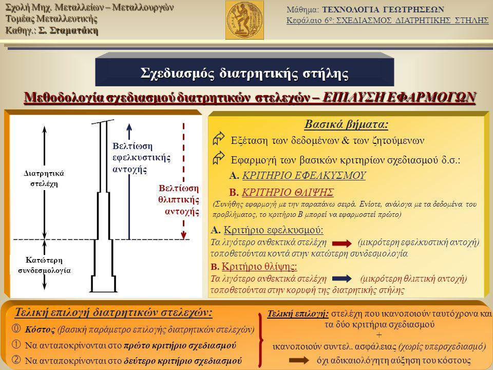 Σχεδιασμός διατρητικής στήλης Κατώτερη συνδεσμολογία