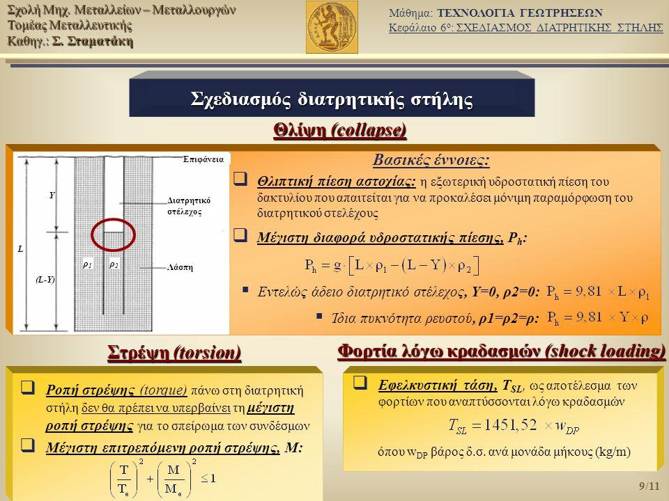 Σχεδιασμός διατρητικής στήλης Φορτία λόγω κραδασμών (shock loading)