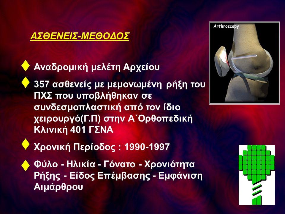ΑΣΘΕΝΕΙΣ-ΜΕΘΟΔΟΣ Αναδρομική μελέτη Αρχείου.