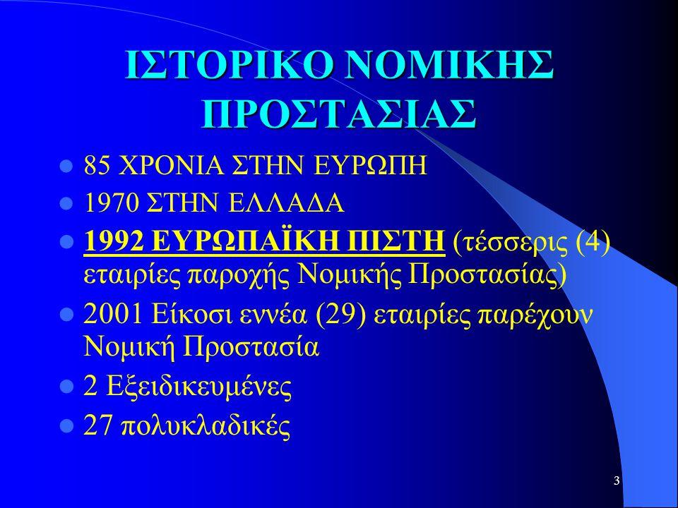 ΙΣΤΟΡΙΚΟ ΝΟΜΙΚΗΣ ΠΡΟΣΤΑΣΙΑΣ