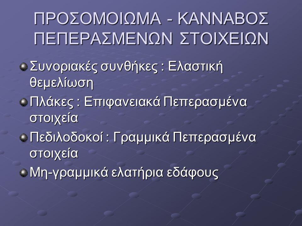 ΠΡΟΣΟΜΟΙΩΜΑ - ΚΑΝΝΑΒΟΣ ΠΕΠΕΡΑΣΜΕΝΩΝ ΣΤΟΙΧΕΙΩΝ
