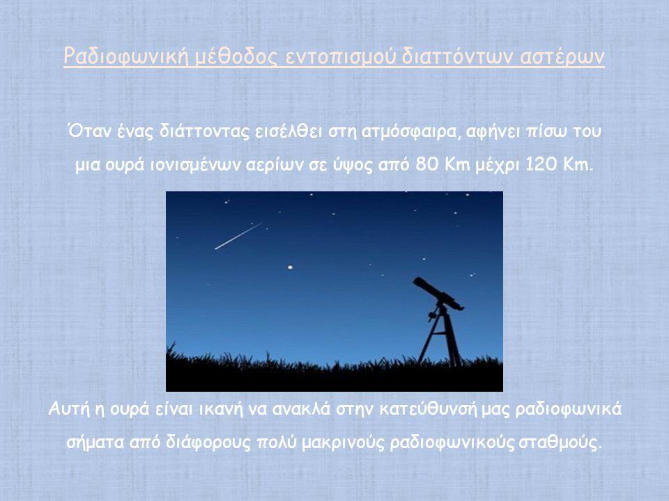 Ραδιοφωνική μέθοδος εντοπισμού διαττόντων αστέρων