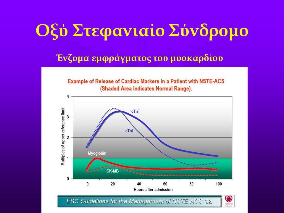 Οξύ Στεφανιαίο Σύνδρομο Ένζυμα εμφράγματος του μυοκαρδίου