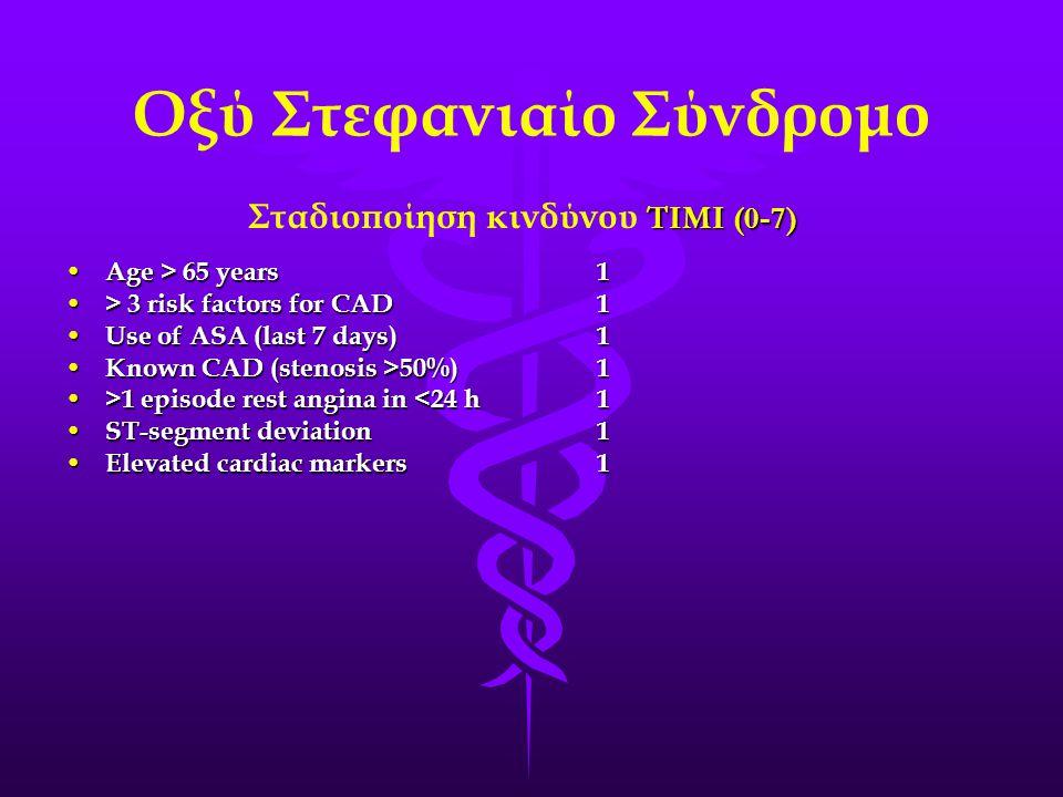 Οξύ Στεφανιαίο Σύνδρομο Σταδιοποίηση κινδύνου TIMI (0-7)