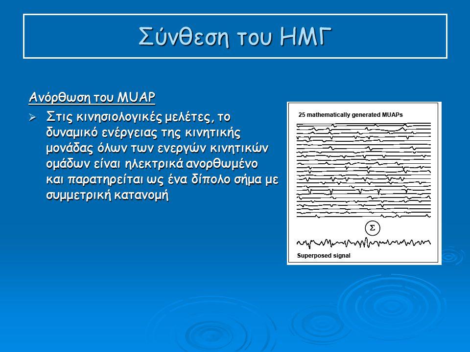 Σύνθεση του ΗΜΓ Ανόρθωση του MUAP