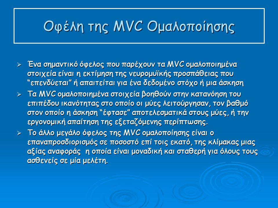 Οφέλη της MVC Ομαλοποίησης