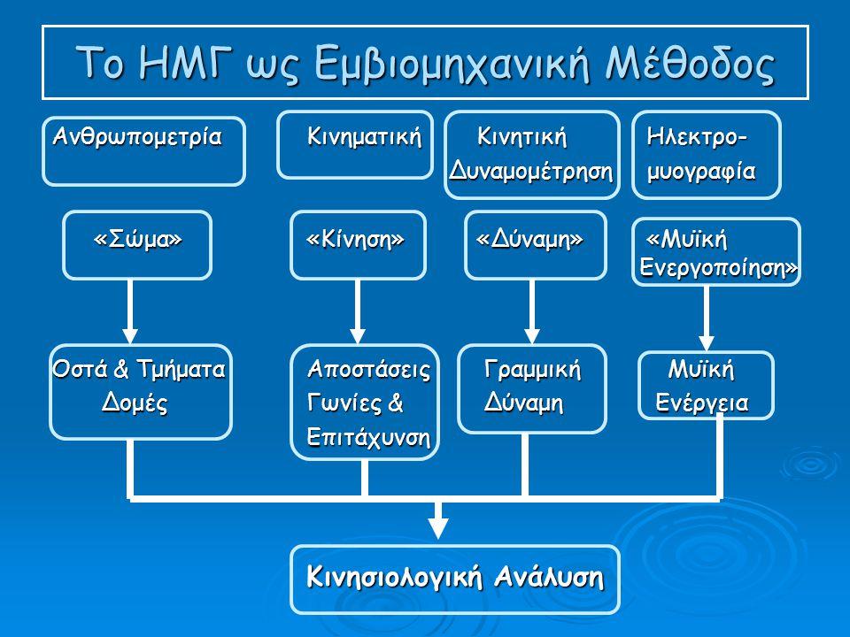 Το ΗΜΓ ως Εμβιομηχανική Μέθοδος