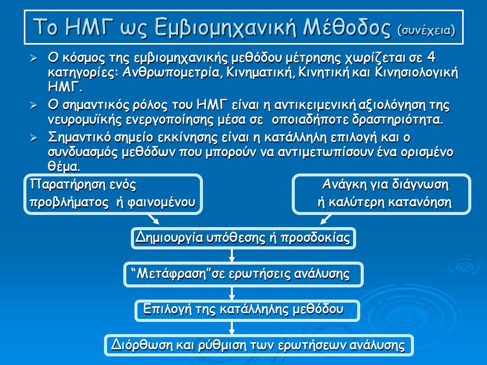 Το ΗΜΓ ως Εμβιομηχανική Μέθοδος (συνέχεια)