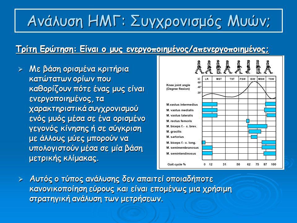 Ανάλυση ΗΜΓ: Συγχρονισμός Μυών;