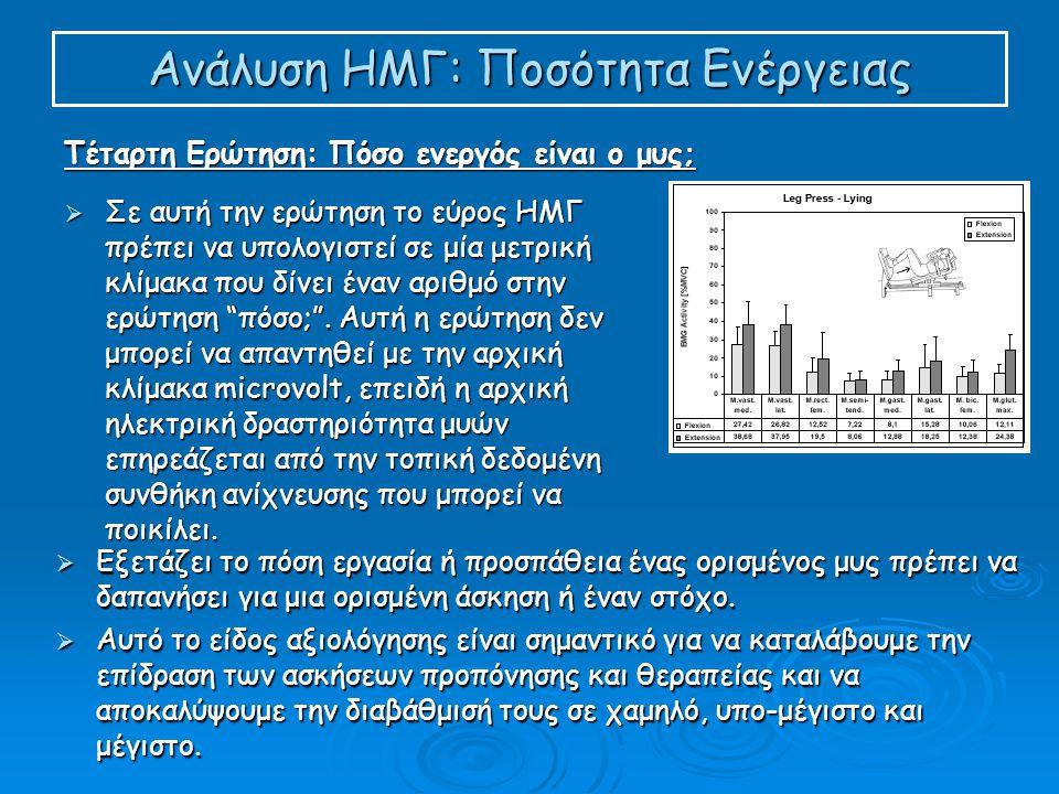 Ανάλυση ΗΜΓ: Ποσότητα Ενέργειας