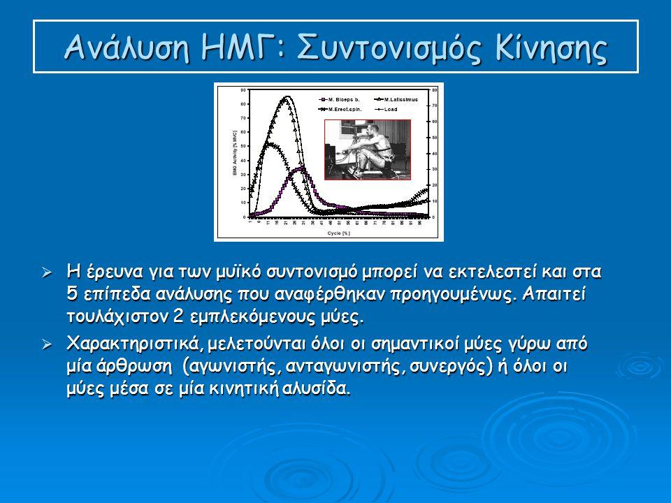 Ανάλυση ΗΜΓ: Συντονισμός Κίνησης