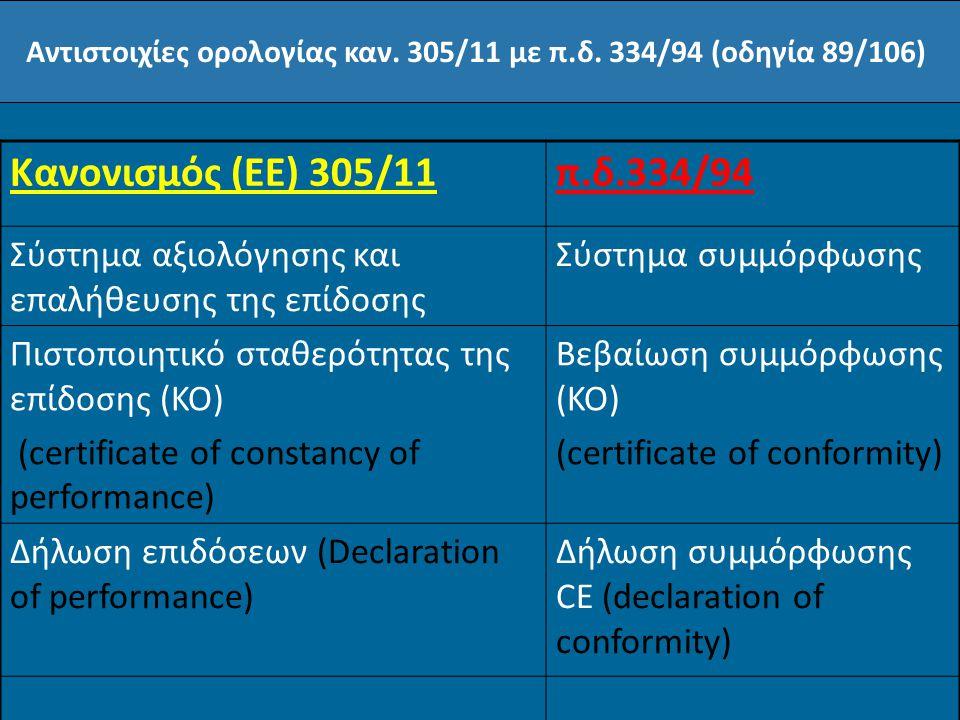 Αντιστοιχίες ορολογίας καν. 305/11 με π.δ. 334/94 (οδηγία 89/106)