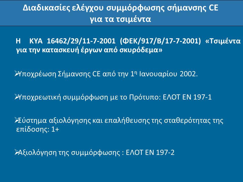 Διαδικασίες ελέγχου συμμόρφωσης σήμανσης CE για τα τσιμέντα