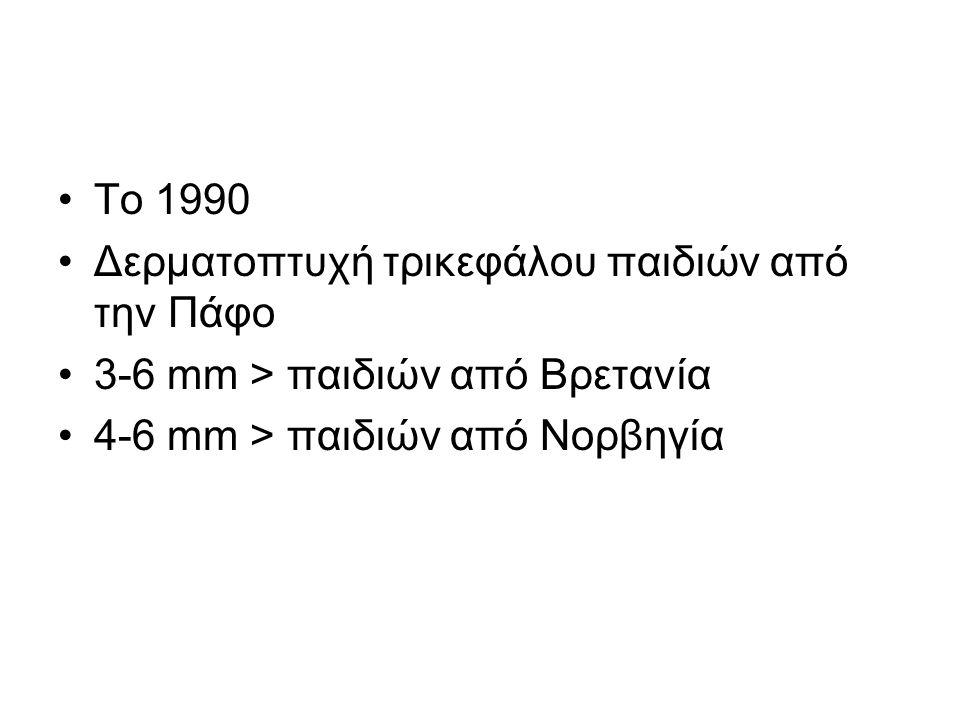 Το 1990 Δερματοπτυχή τρικεφάλου παιδιών από την Πάφο.