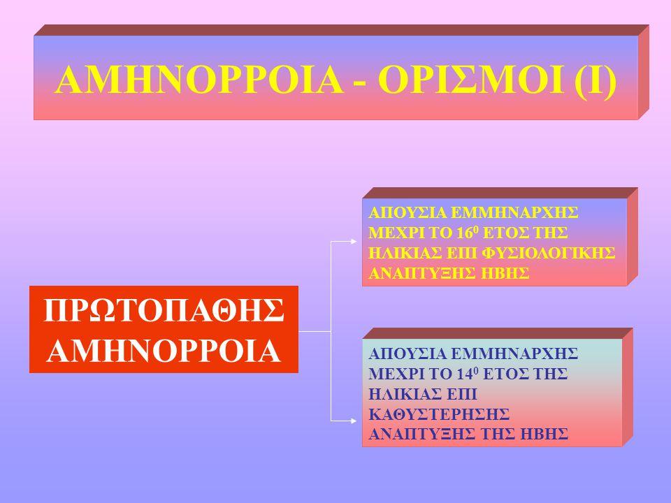 ΑΜΗΝΟΡΡΟΙΑ - ΟΡΙΣΜΟΙ (Ι)