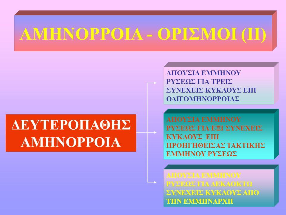 ΑΜΗΝΟΡΡΟΙΑ - ΟΡΙΣΜΟΙ (ΙΙ)