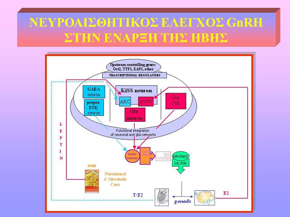 NEYΡΟΑΙΣΘΗΤΙΚΟΣ ΕΛΕΓΧΟΣ GnRH ΣΤΗΝ ΕΝΑΡΞΗ ΤΗΣ ΗΒΗΣ