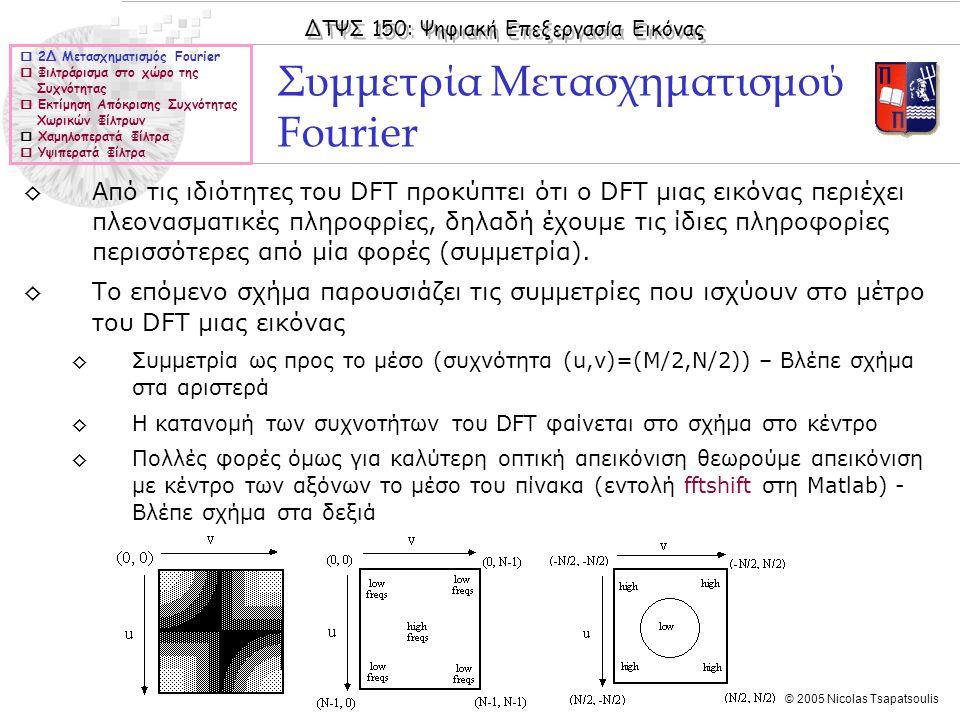 Συμμετρία Μετασχηματισμού Fourier