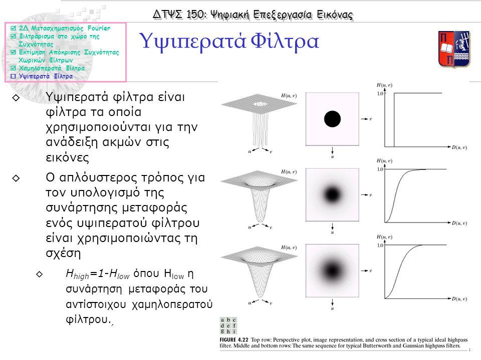  2Δ Μετασχηματισμός Fourier