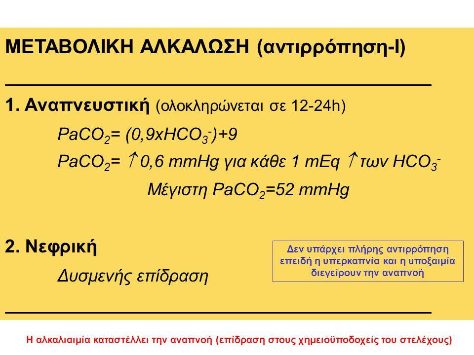 ΜΕΤΑΒΟΛΙΚΗ ΑΛΚΑΛΩΣΗ (αντιρρόπηση-Ι)