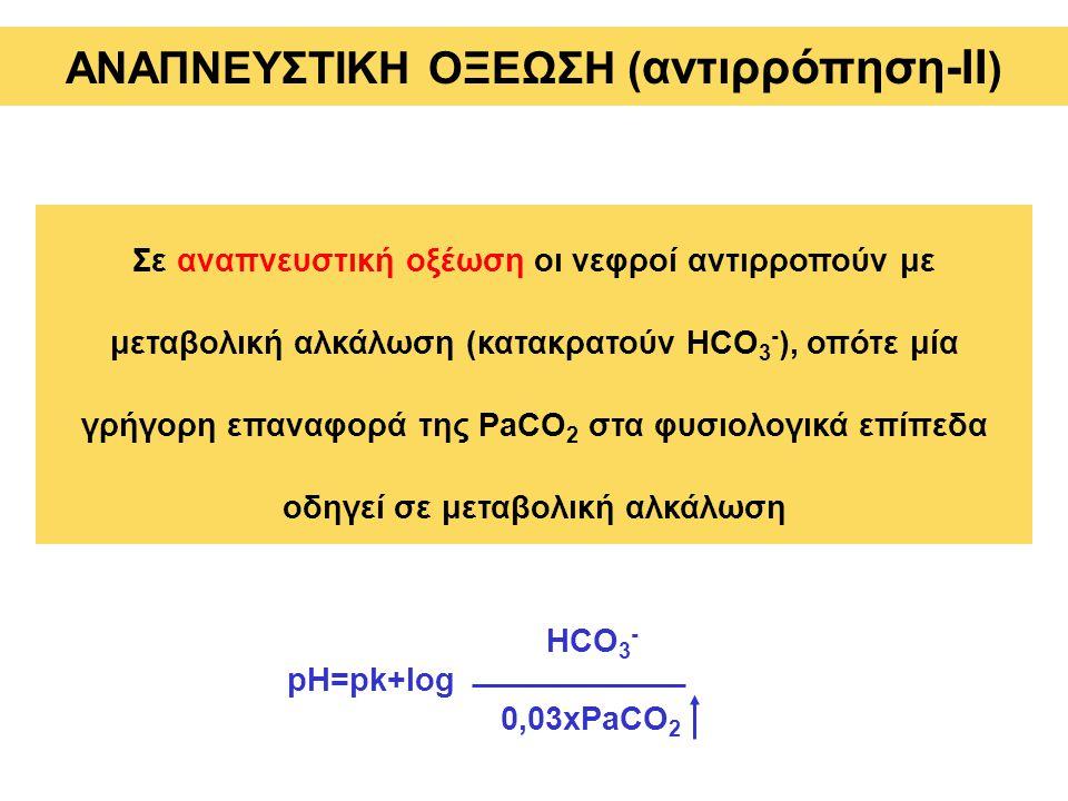 ΑΝΑΠΝΕΥΣΤΙΚΗ ΟΞΕΩΣΗ (αντιρρόπηση-ΙΙ)