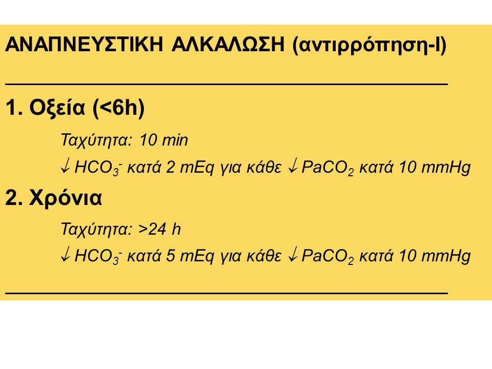 1. Οξεία (<6h) 2. Χρόνια ΑΝΑΠΝΕΥΣΤΙΚΗ ΑΛΚΑΛΩΣΗ (αντιρρόπηση-Ι)