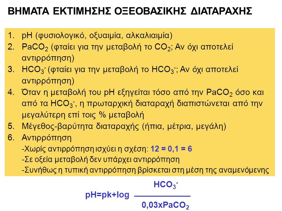 ΒΗΜΑΤΑ ΕΚΤΙΜΗΣΗΣ ΟΞΕΟΒΑΣΙΚΗΣ ΔΙΑΤΑΡΑΧΗΣ