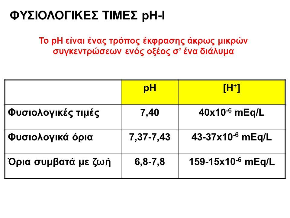 ΦΥΣΙΟΛΟΓΙΚΕΣ ΤΙΜΕΣ pH-I