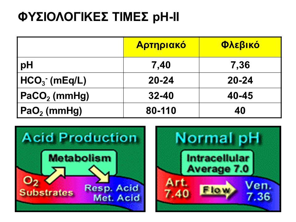 ΦΥΣΙΟΛΟΓΙΚΕΣ ΤΙΜΕΣ pH-II