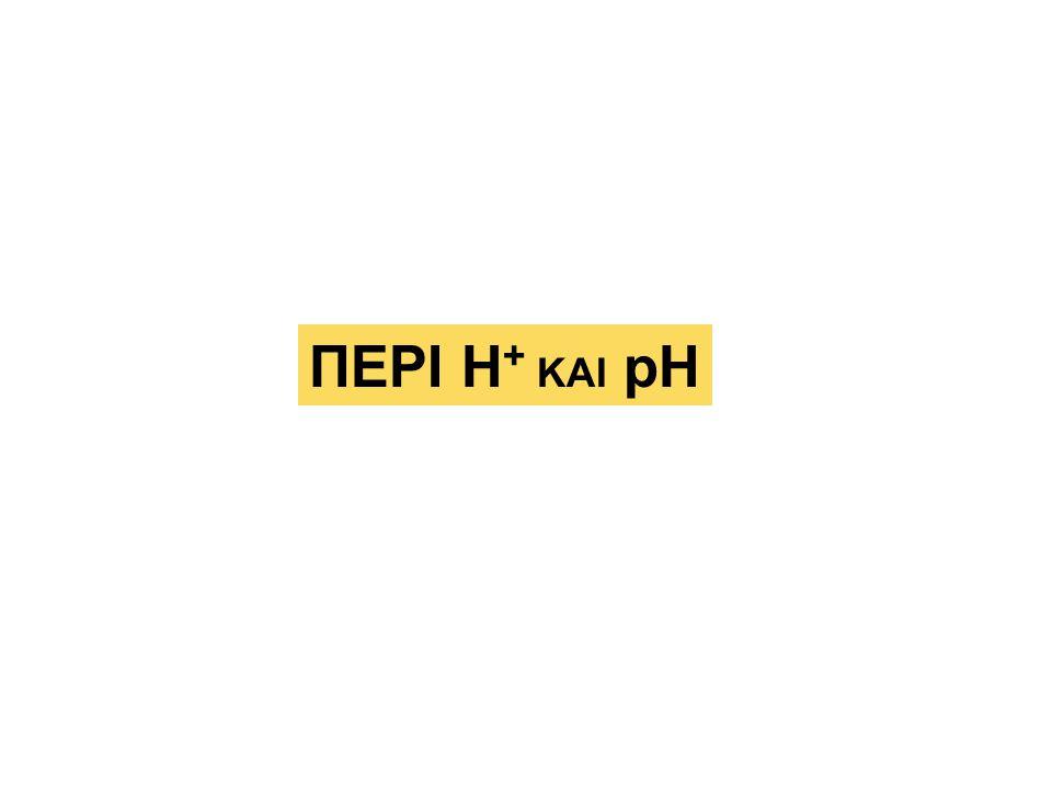 ΠΕΡΙ Η+ ΚΑΙ pH