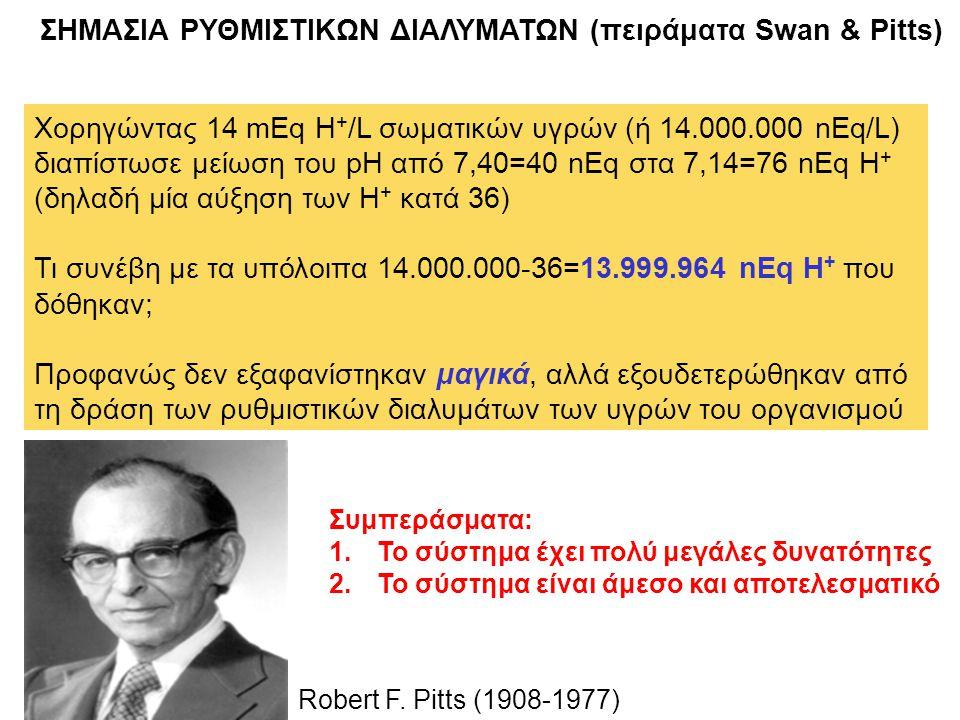 ΣΗΜΑΣΙΑ ΡΥΘΜΙΣΤΙΚΩΝ ΔΙΑΛΥΜΑΤΩΝ (πειράματα Swan & Pitts)