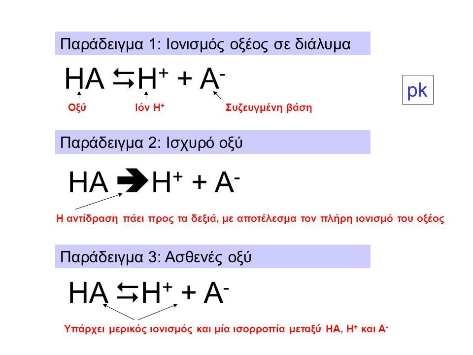 ΗΑ Η+ + Α- ΗΑ Η+ + Α- ΗΑ Η+ + Α- pk