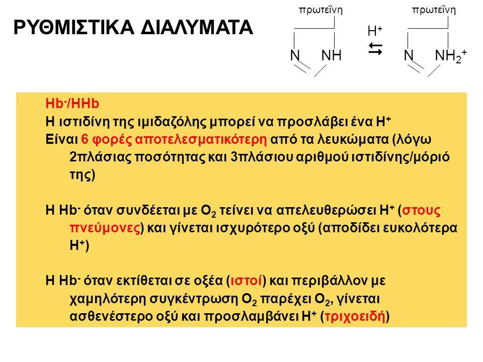 ΡΥΘΜΙΣΤΙΚΑ ΔΙΑΛΥΜΑΤΑ  N NH N NH2+ Η+ Hb-/HΗb