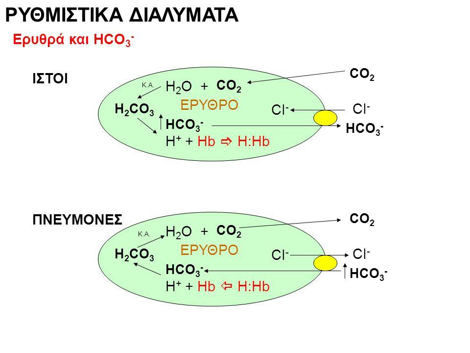 ΡΥΘΜΙΣΤΙΚΑ ΔΙΑΛΥΜΑΤΑ Ερυθρά και HCO3- ΙΣΤΟΙ Η2Ο + ΕΡΥΘΡΟ CI- CI- Η+