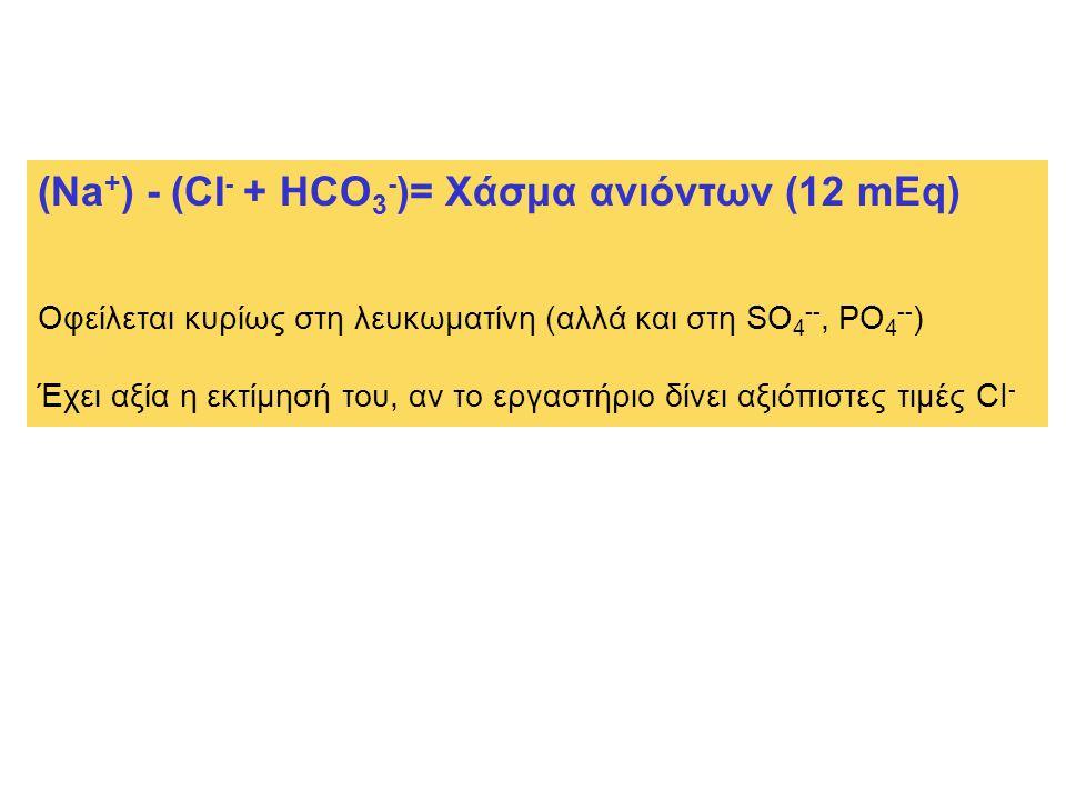 (Na+) - (CI- + HCO3-)= Χάσμα ανιόντων (12 mEq)