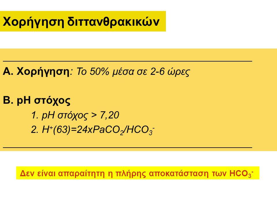 Δεν είναι απαραίτητη η πλήρης αποκατάσταση των HCO3-