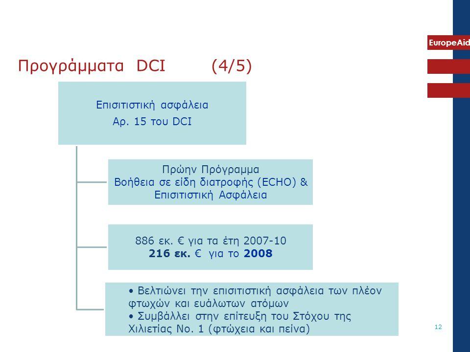 Προγράμματα DCI (4/5) Επισιτιστική ασφάλεια Αρ. 15 του DCI