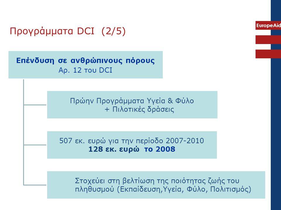 Προγράμματα DCI (2/5) Επένδυση σε ανθρώπινους πόρους Αρ. 12 του DCI