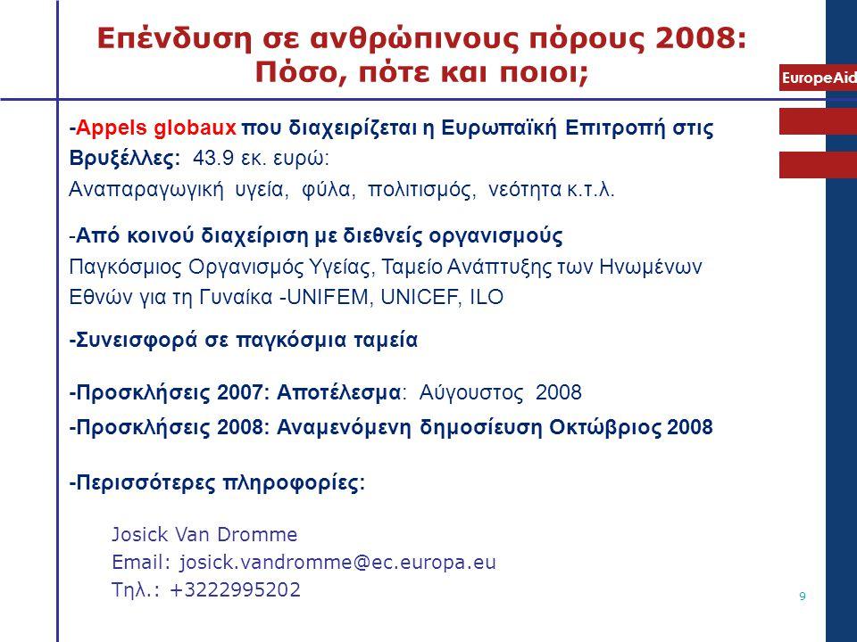 Επένδυση σε ανθρώπινους πόρους 2008: Πόσο, πότε και ποιοι;