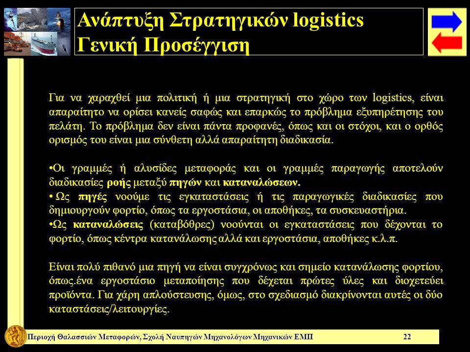 Ανάπτυξη Στρατηγικών logistics Γενική Προσέγγιση
