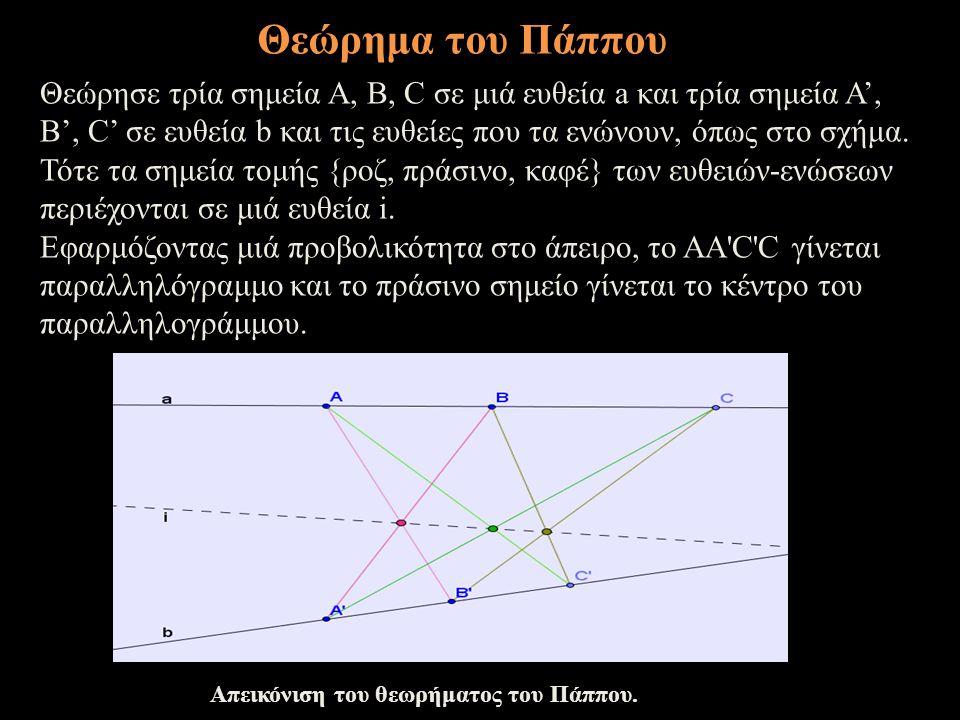 Απεικόνιση του θεωρήματος του Πάππου.