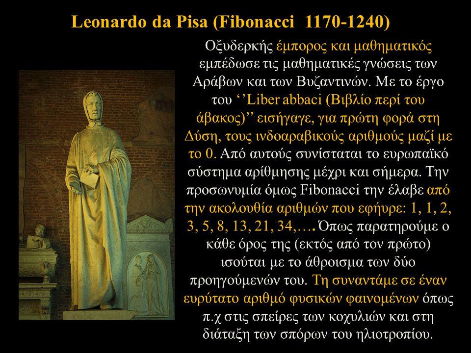Leonardo da Pisa (Fibonacci 1170-1240)