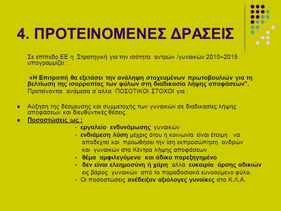 4. ΠΡΟΤΕΙΝΟΜΕΝΕΣ ΔΡΑΣΕΙΣ