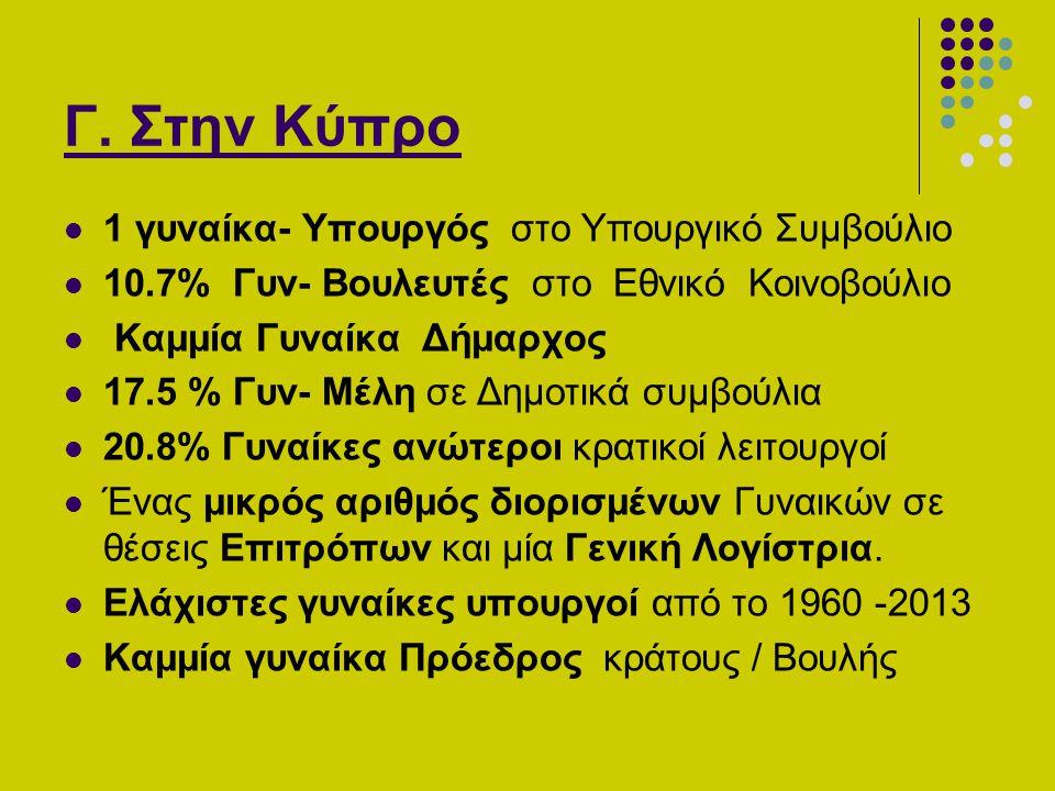 Γ. Στην Κύπρο 1 γυναίκα- Υπουργός στο Υπουργικό Συμβούλιο