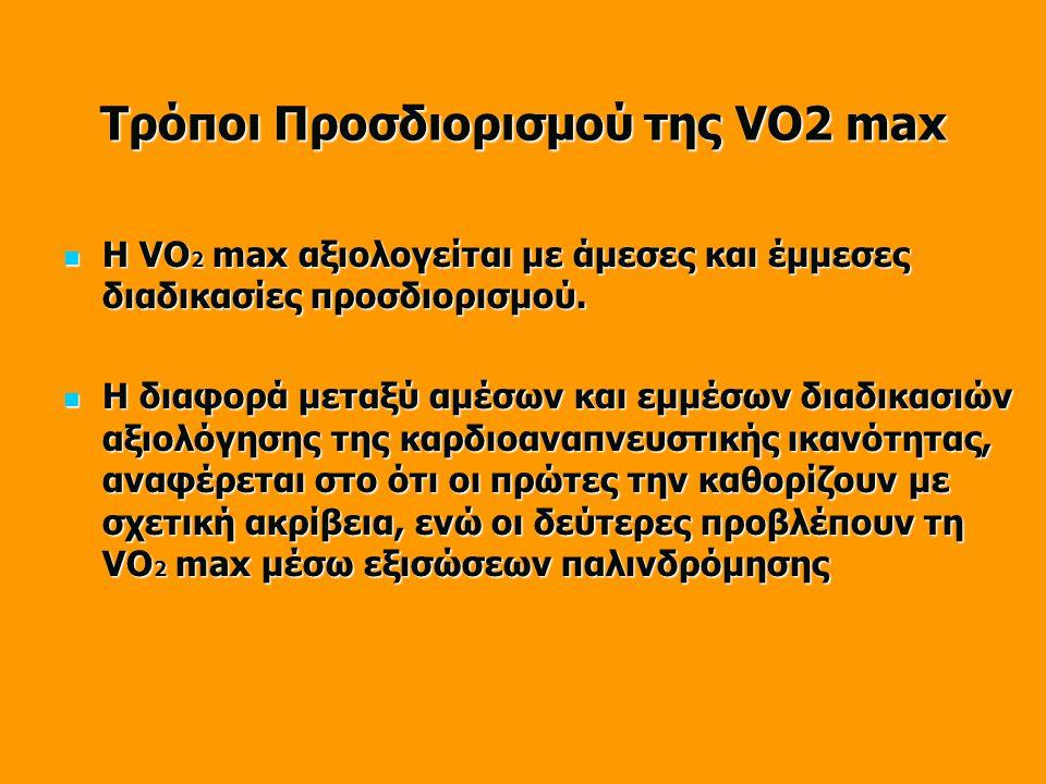 Τρόποι Προσδιορισμού της VΟ2 max