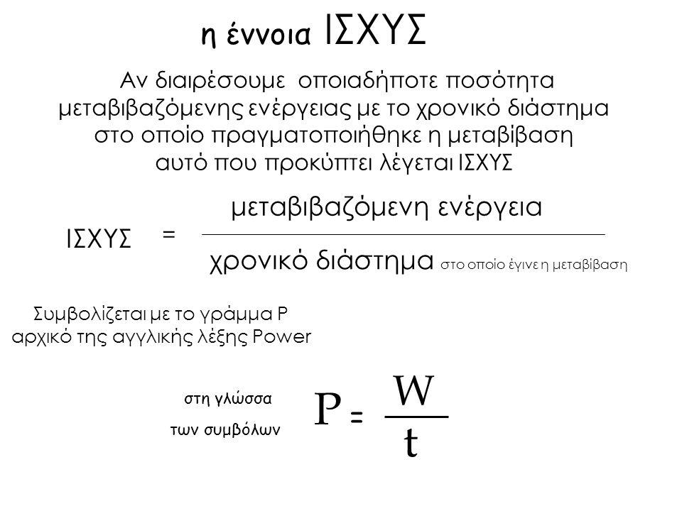 Ρ t W η έννοια ΙΣΧΥΣ = μεταβιβαζόμενη ενέργεια ΙΣΧΥΣ